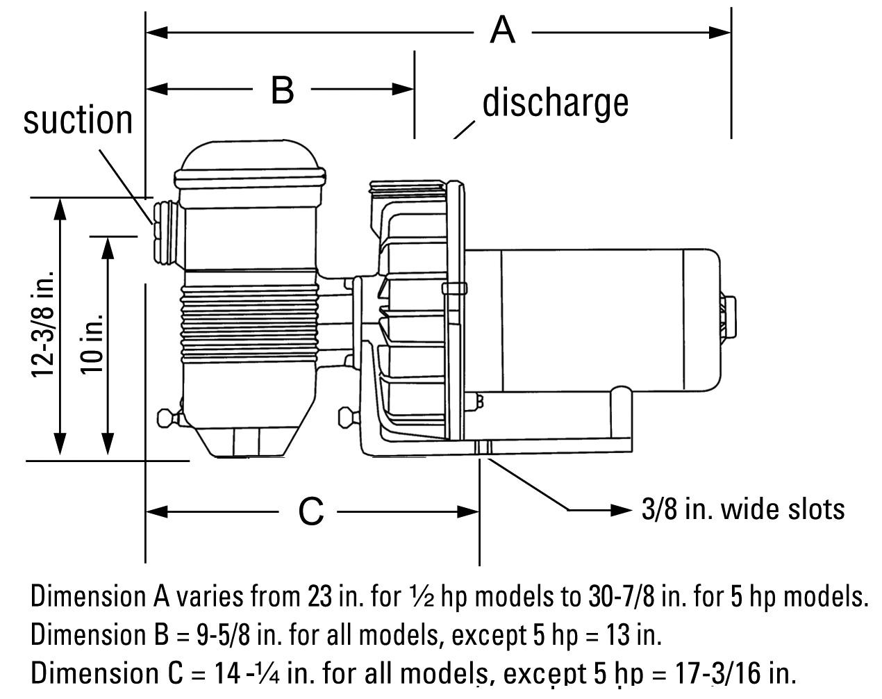Pentair Challenger High Flo Pumps Marin Pool Service